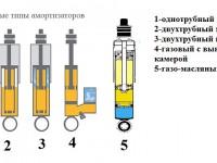 Амортизатор подвески и амортизаторы для прицепа