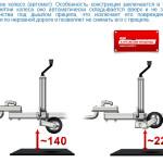 Опорное колесо-автомат с функцией стопора