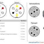 Схема электрики при подключении прицепа
