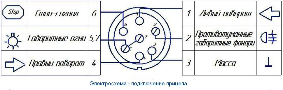 Схема подключения розетки фаркопа на уаз