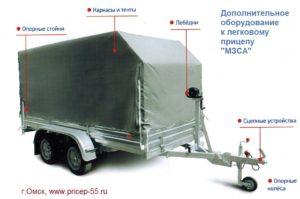 Доп. оборудование для прицепов МЗСА